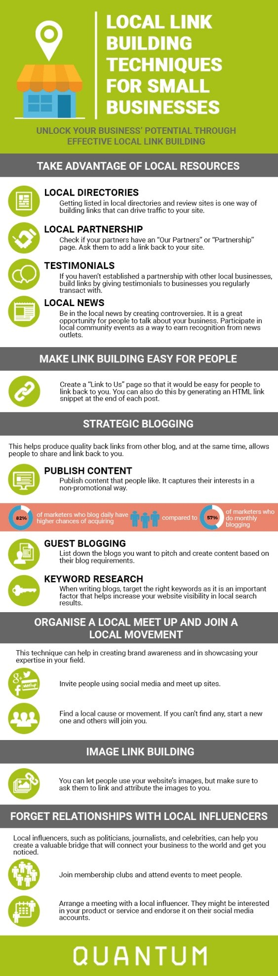 6 Simple Local SEO Link Building Strategies for Small Businesses