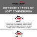 loft-conversion-companies-infographic-plaza