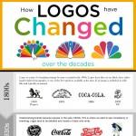 logo-evolutions-infographic-plaza