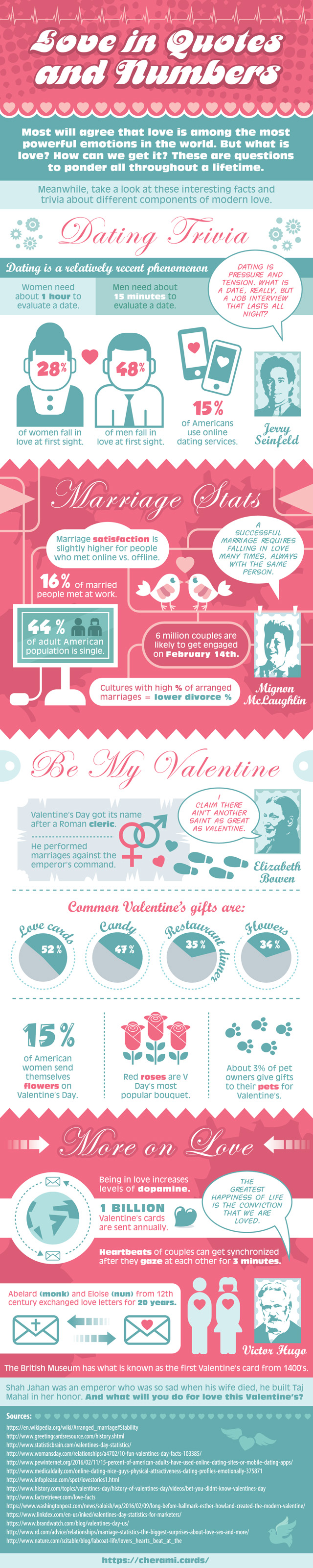 love-in-quotes-and-numbers-infographic-plaza