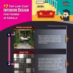 low-cost-interior-design-for-homes-in-kerala-infographic-plaza