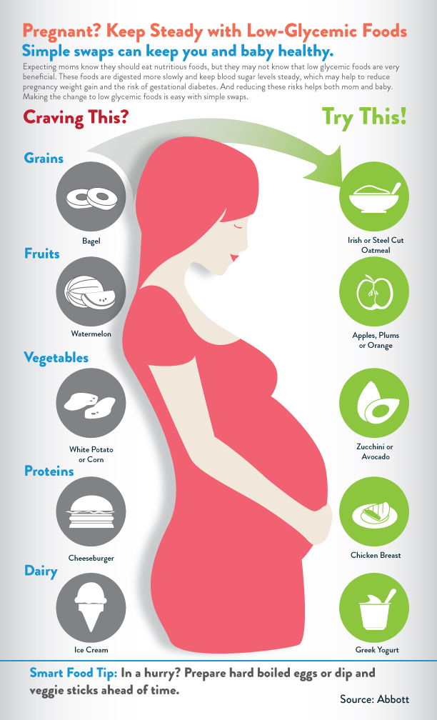 How Mom's Nutrition Can Impact Baby