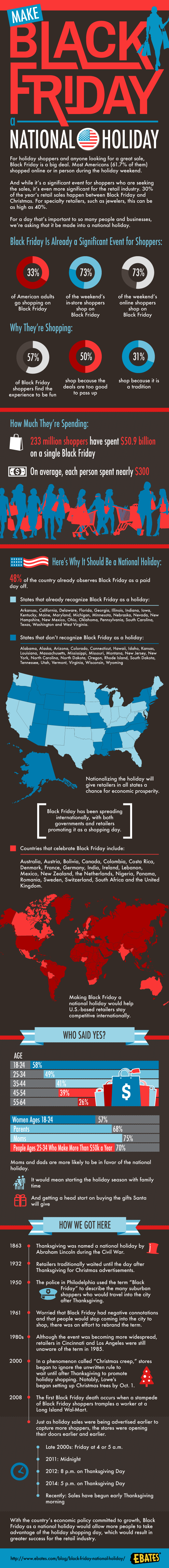 Make Black Friday a National Holiday