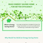 make-energy-efficient-home-infographic-plaza