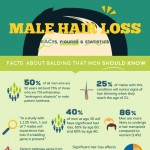 male-hair-loss-infographic-plaza