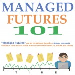 managed-futures-101-infographic-plaza