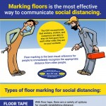 marking-floors-social-distancing-infographic-plaza