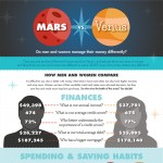 mars-vs-venus-infographic-plaza