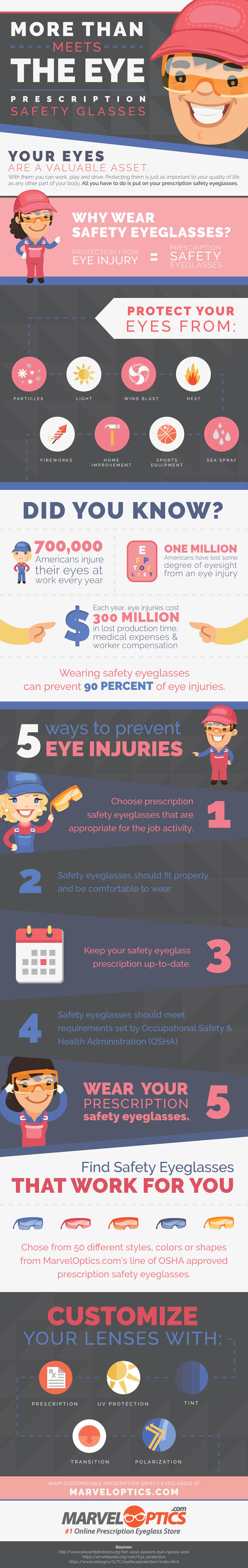 marveloptics-safetyglasses-infographic