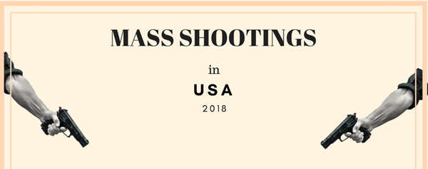 mass-shootings-in-usa-2018-infographic-plaza-thumb