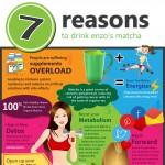 matcha-green-tea-infographic-plaza