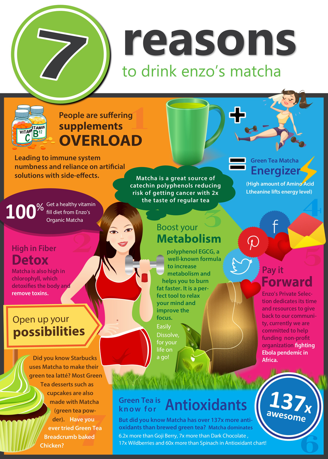 matcha-green-tea-infographic-plaza