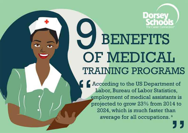 medical-training-programs-infographic-plaza-thumb