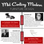 mid_century_infographic