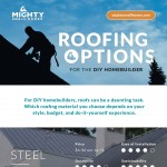 mighty-roofing-options_infographic-plaza