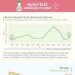 millennial-housing-infographic-plaza