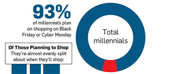 millennials-black-friday-2015-thumb