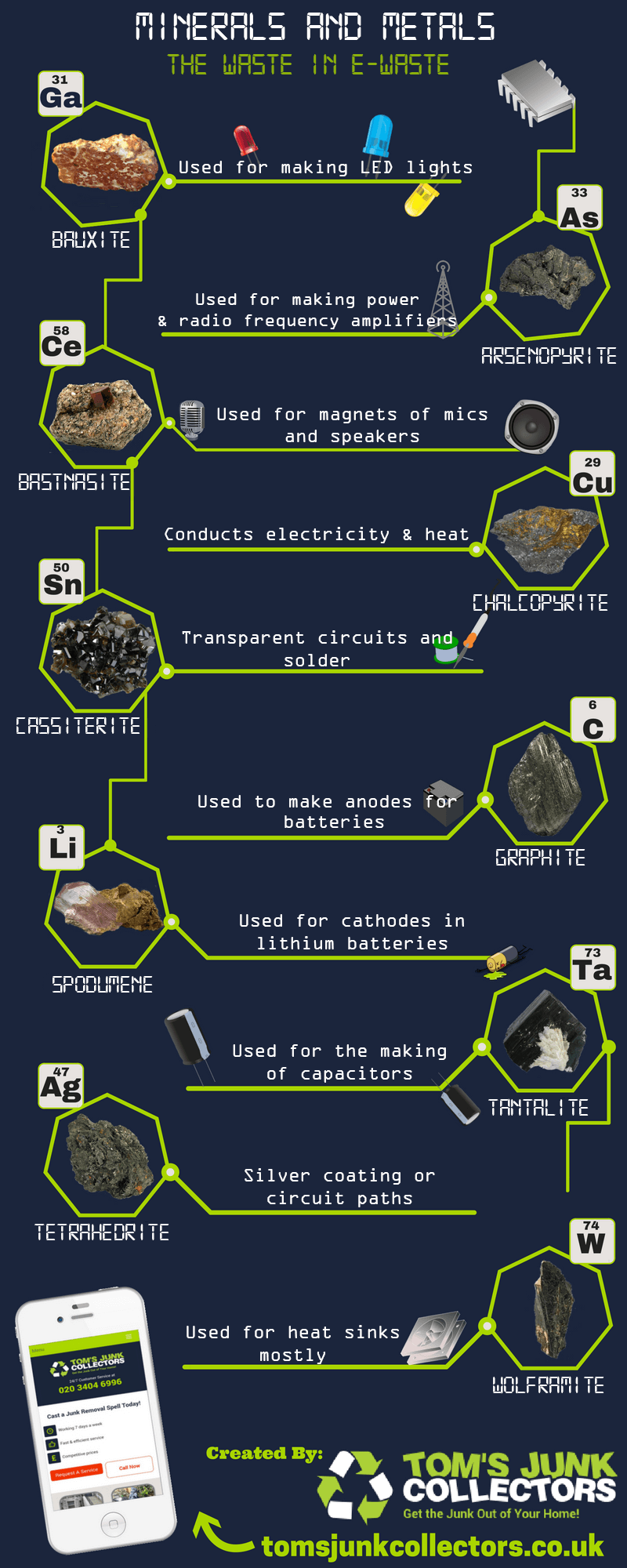 minerals-and-metals-e-waste-infographic-plaza