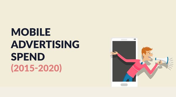 mobile-advertising-spend-2020-infographic-plaza-thumb