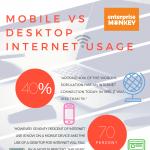 mobile-vs-desktop-internet-usage-infographic-plaza