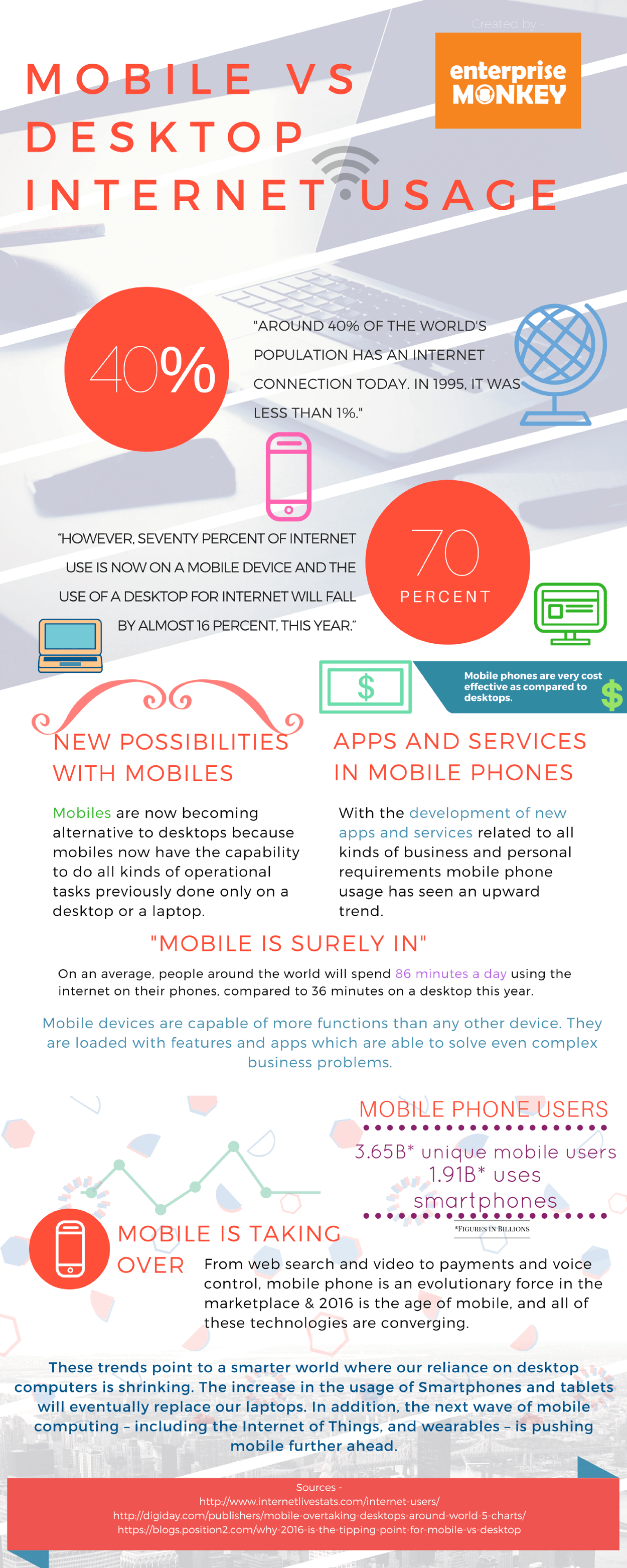 mobile-vs-desktop-internet-usage-infographic-plaza