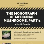 monograph_of_medicinal_mushrooms_health_canada_infographic-plaza