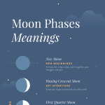 moon-phases-meanings-lunar-phases-astrology-full-infographic-plaza