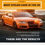 most-Stolen-Cars-in-the-UK-Infographic-plaza