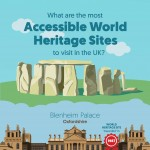 most-accessible-world-heritage-sites-infographic-plaza