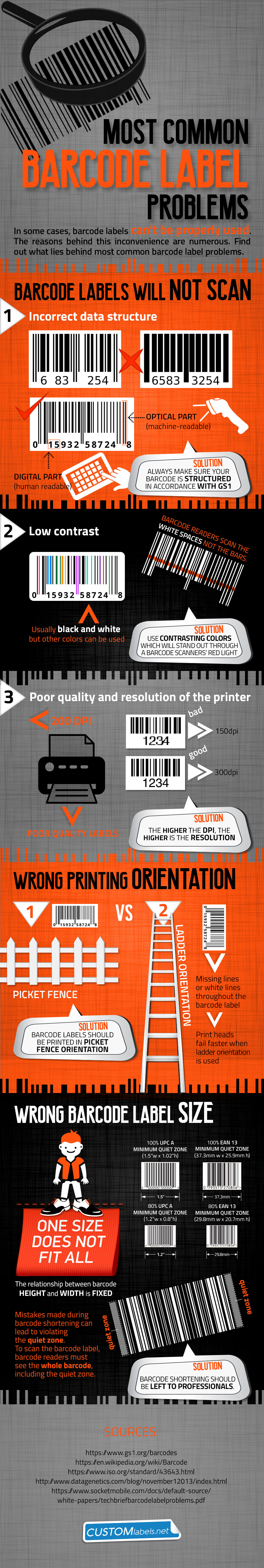 most-common-barcode-label-problems-infographic-plaza