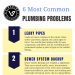 most-common-plumbing-problems-infographic-plaza