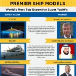most-expensive-yachts-infographic-plaza