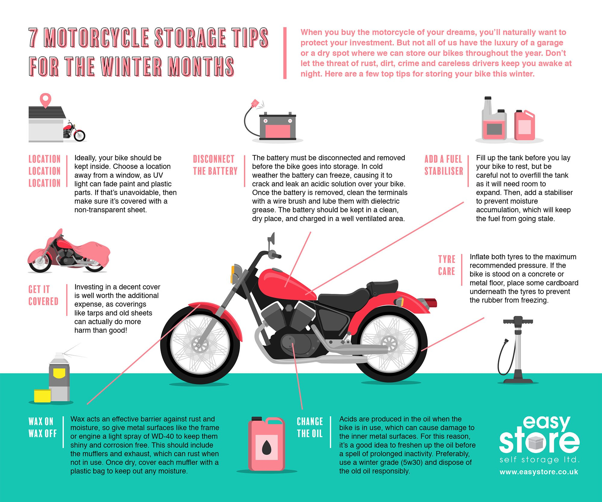 Motorcycle Storage Tips