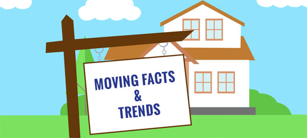 moving-facts-trends-infographic-plaza-thumb