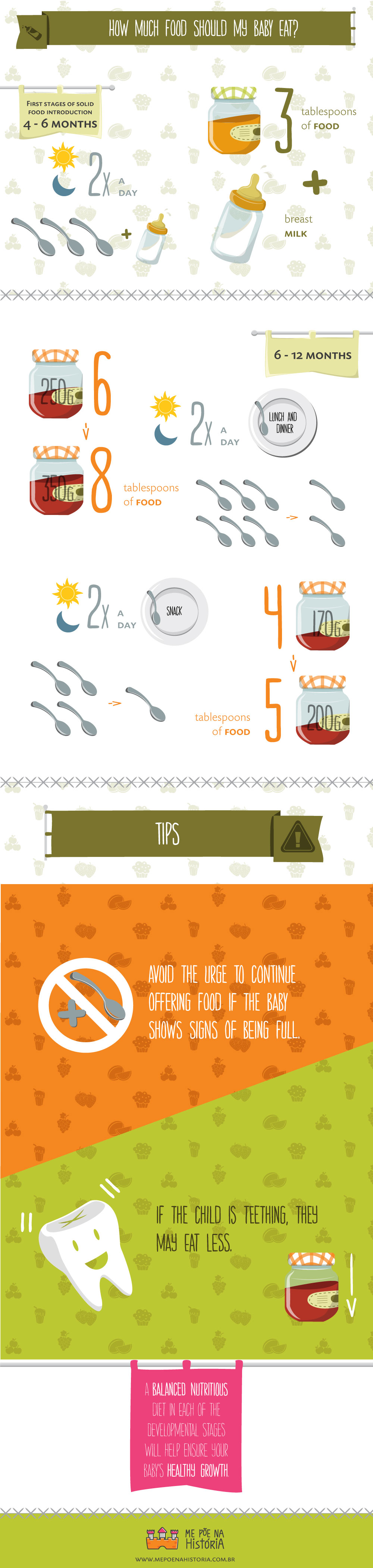mpnh-how-much-food-should-my-baby-eat-infographic-plaza