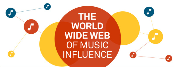 music-influence-infographic-plaza-thumb