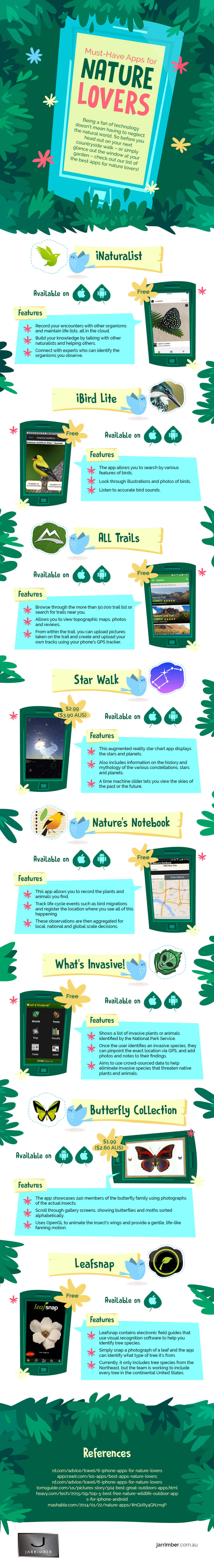 musthave-apps-for-nature-lovers-infographic-plaza