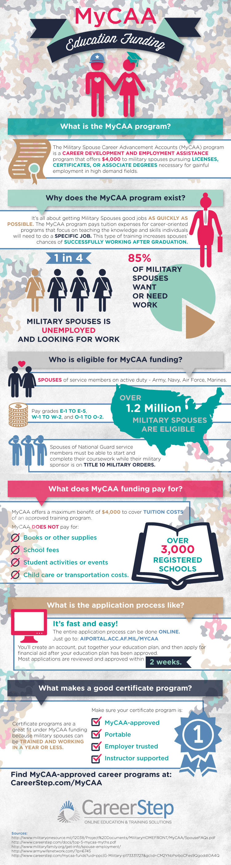mycaa-education-funding-infographic