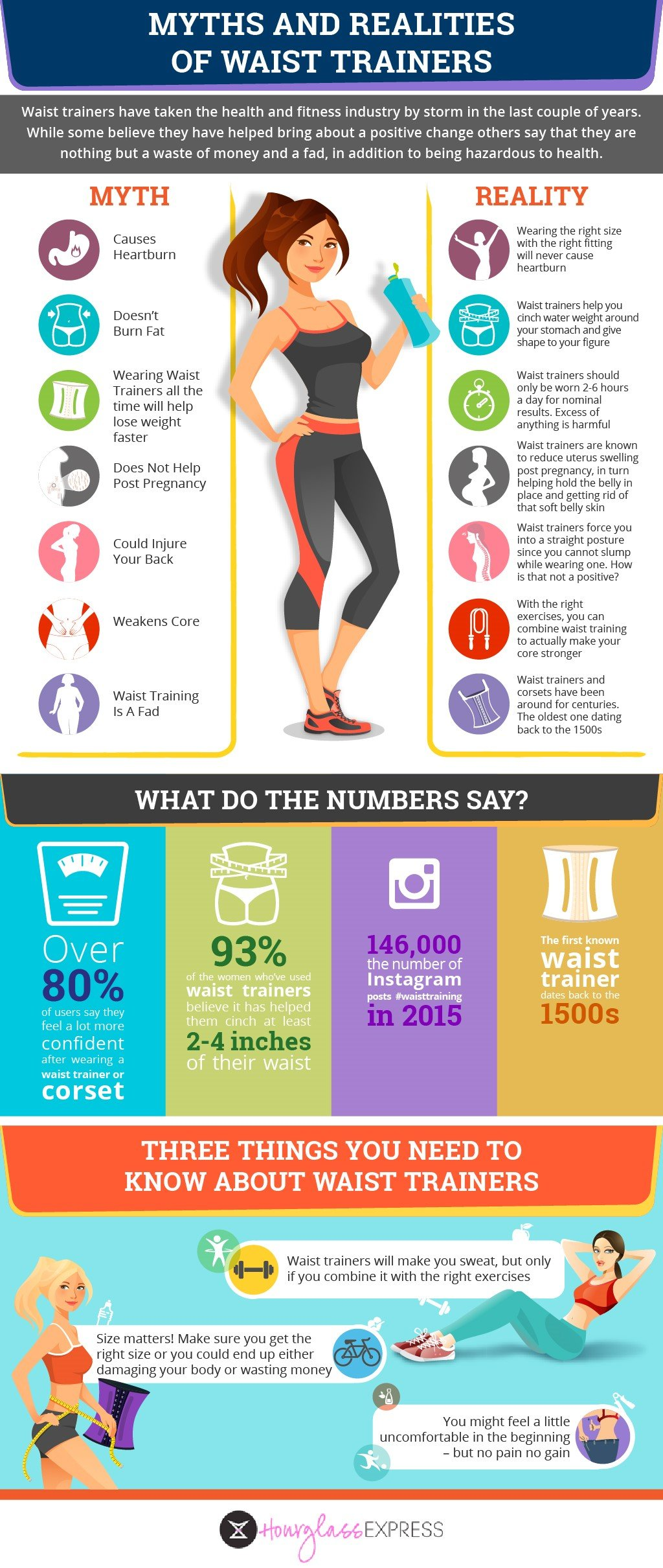 myths-realities-waist-trainers-infographic-plaza