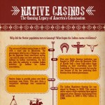 native-Indian-Casino-infographic-plaza