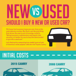 new-car-vs-old-car-infographic
