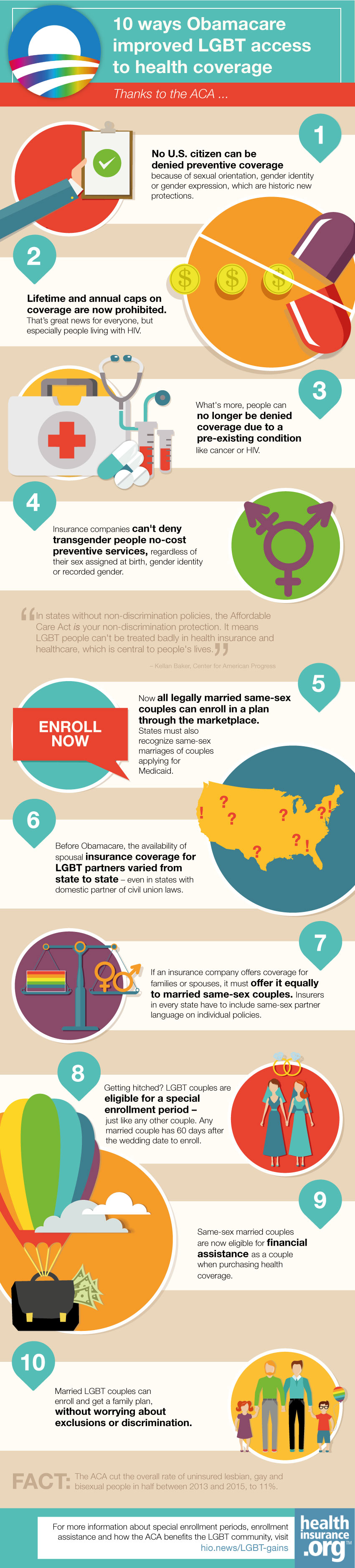 obamacare-lgbt-health-coverage-infographic