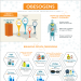 obesogens-infographic-plaza