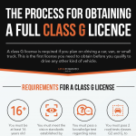obtaining-class-g-licence-infographic-plaza