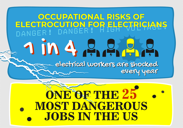 occupational-risks-of-electrocution-for-electricians-infographic-plaza-thumb
