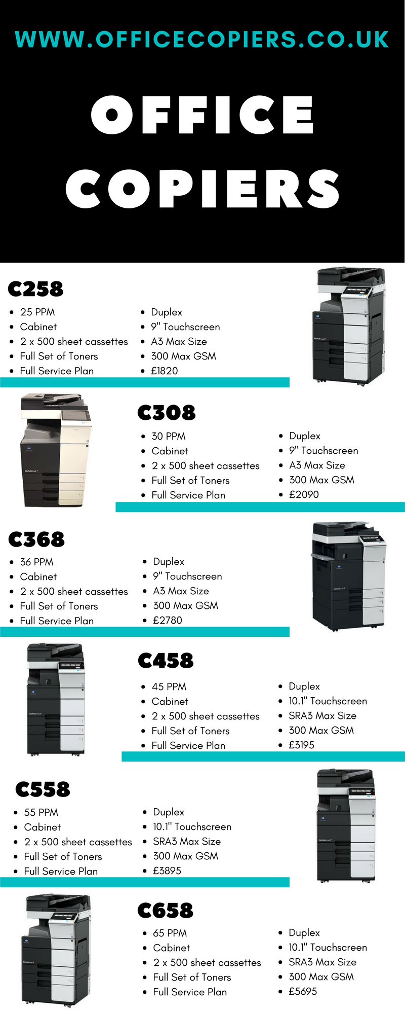 office-copiers-infographic-plaza