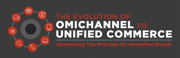omnichanner-to-unified-commerce-infographic-plaza-thumb