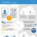 on-premise-vs-cloud-storage-for-business-infographic-plaza