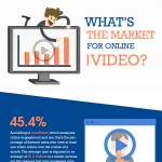 online-video-Infographic