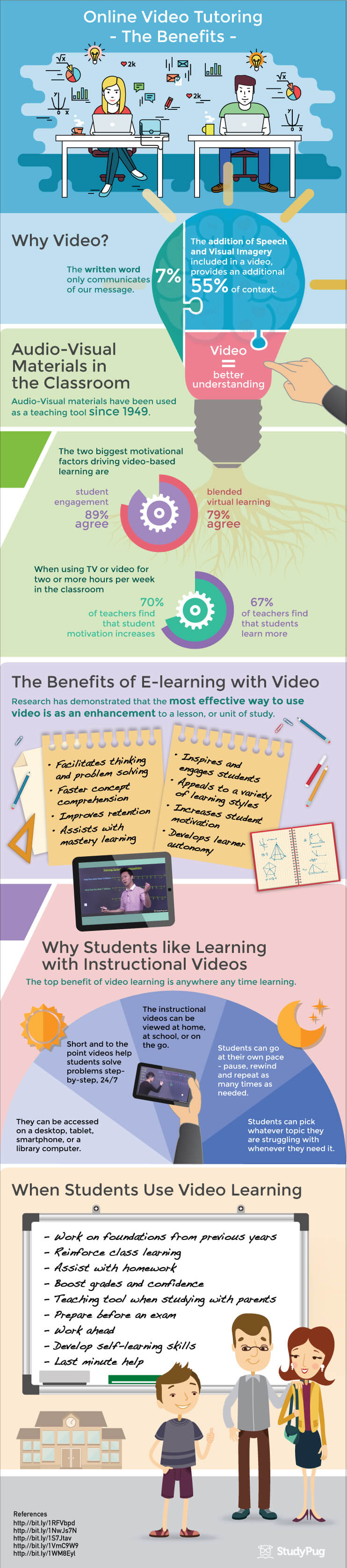 online-video-tutoring--why-it-works-infographic-plaza